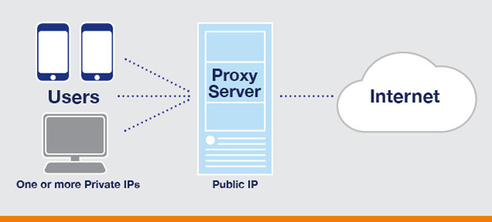 تحميل برنامج proxy